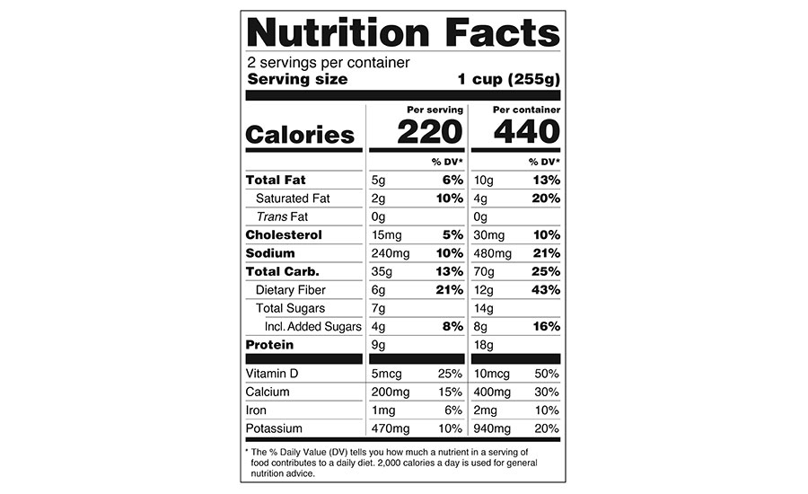 A nutrition facts label for an unspecified item