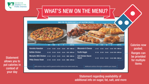 """An infographic titled """"what's new on the menu?"""" illustrating where calorie counts must be posted on chain restaurant menus"""