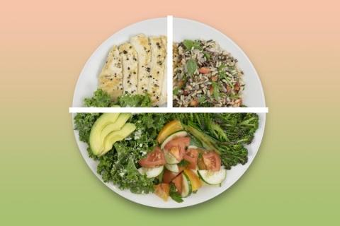 ration plate, dash diet